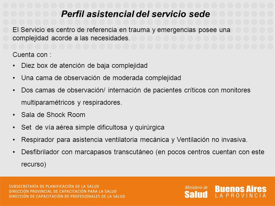 Perfil asistencial del servicio sede El Servicio es centro de referencia en trauma y emergencias posee una complejidad acorde a las necesidades. Cuent