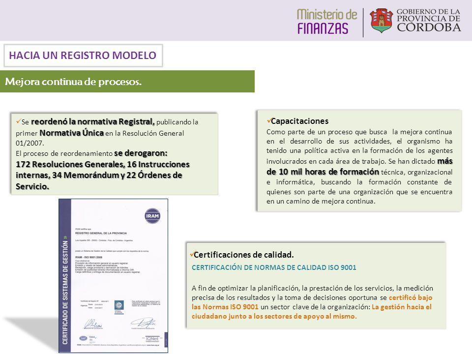 HACIA UN REGISTRO MODELO Mejora continua de procesos.