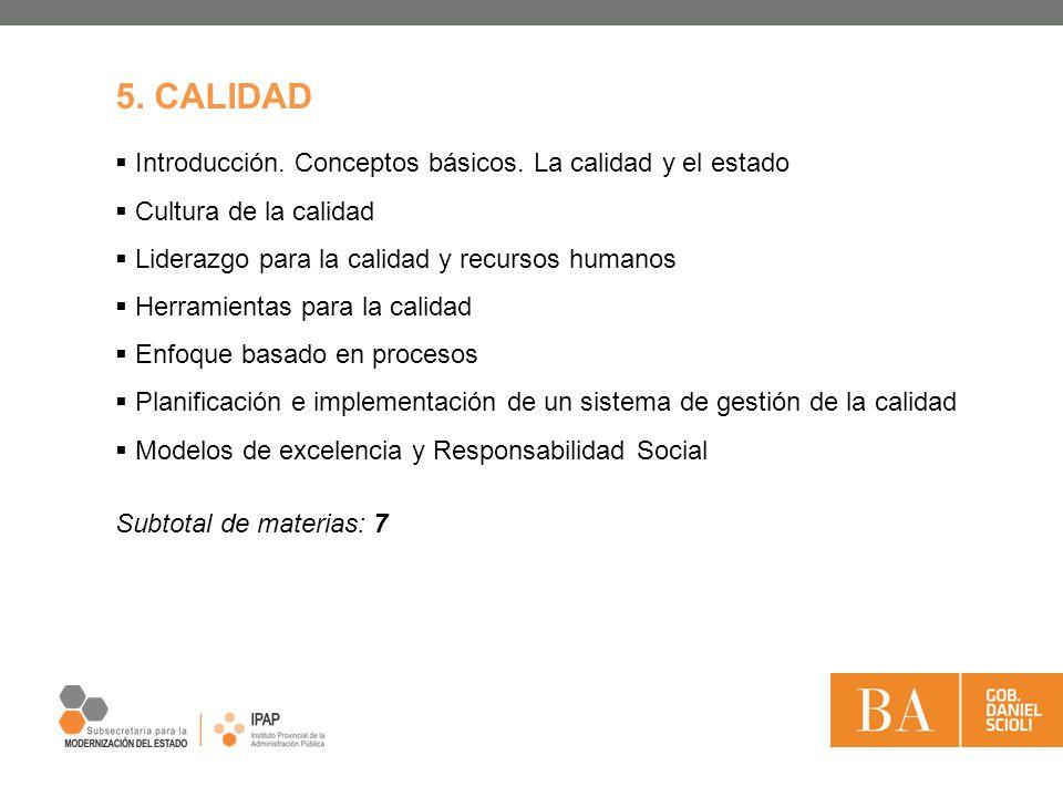 Introducción. Conceptos básicos. La calidad y el estado Cultura de la calidad Liderazgo para la calidad y recursos humanos Herramientas para la calida
