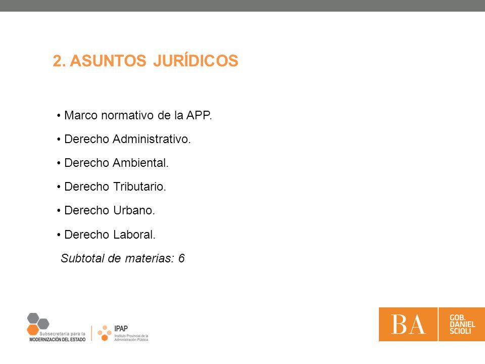 Marco normativo de la APP.Derecho Administrativo.