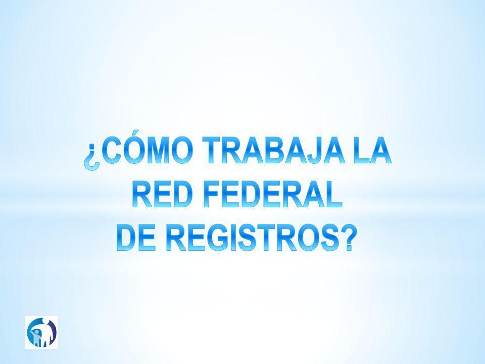 RED de REGISTROS CREATIVIDADOPORTUNIDADESLEGITIMIDAD COOPERACIÓN MOTIVACIÓN DIVERSIDAD