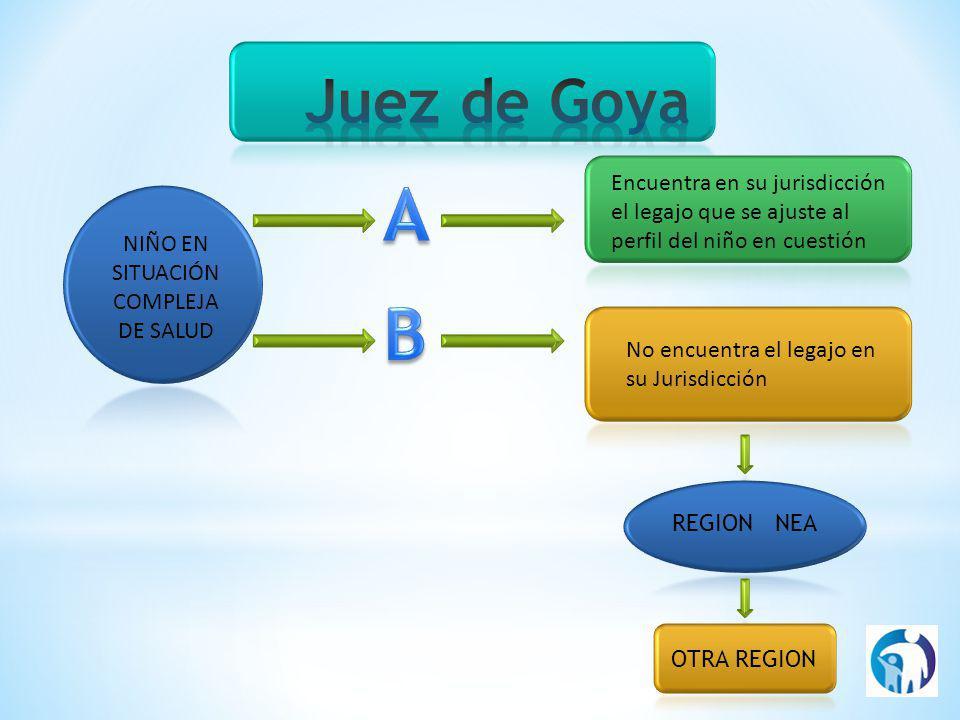 Juez de Goya SOLICITA EL LEGAJO