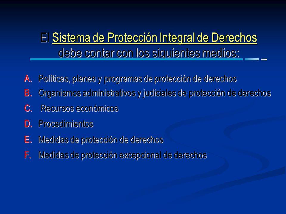El Sistema de Protección Integral de Derechos debe contar con los siguientes medios: A.Políticas, planes y programas de protección de derechos B.Organ