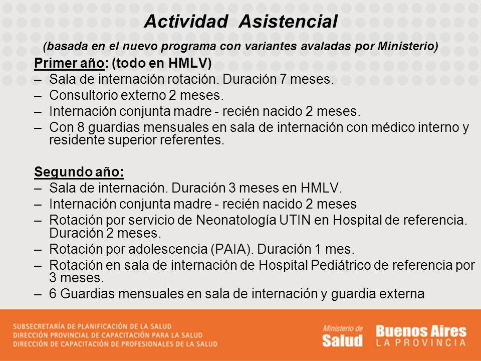 Actividad Asistencial (basada en el nuevo programa con variantes avaladas por Ministerio) Tercer año: –Sala de internación HMLV.