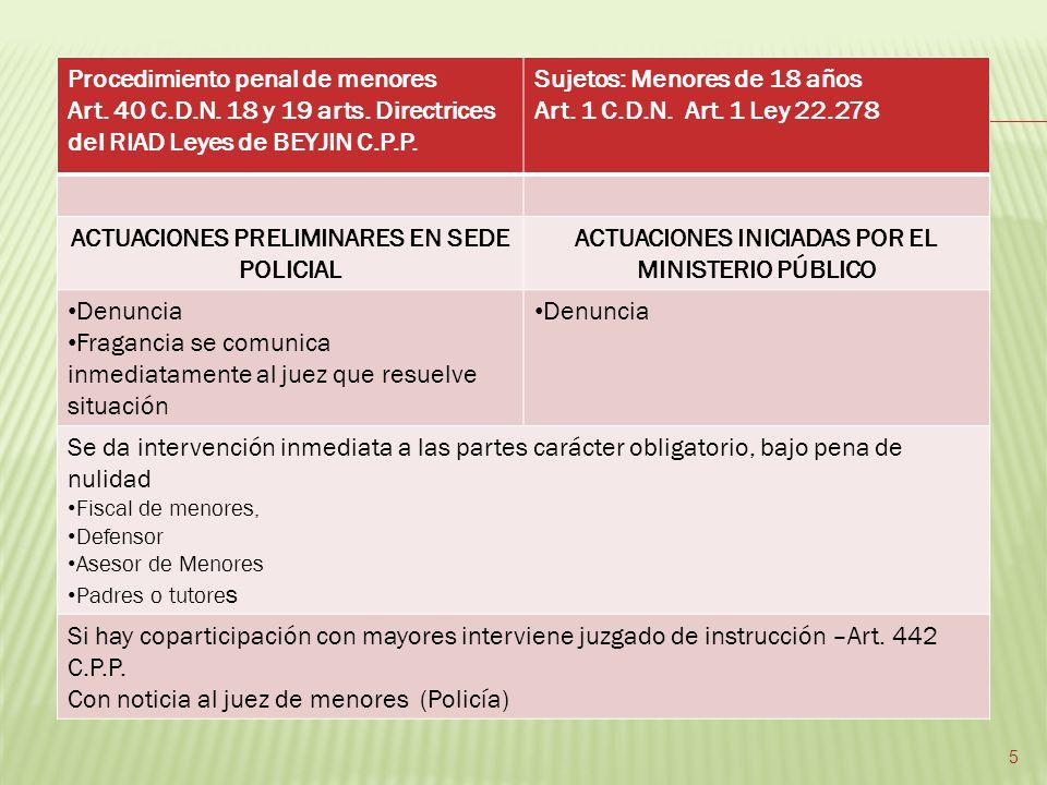 Procedimiento penal de menores Art. 40 C.D.N. 18 y 19 arts. Directrices del RIAD Leyes de BEYJIN C.P.P. Sujetos: Menores de 18 años Art. 1 C.D.N. Art.