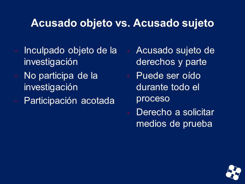 Acusado objeto vs. Acusado sujeto Inculpado objeto de la investigación No participa de la investigación Participación acotada Acusado sujeto de derech