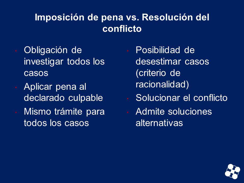 Imposición de pena vs. Resolución del conflicto Obligación de investigar todos los casos Aplicar pena al declarado culpable Mismo trámite para todos l