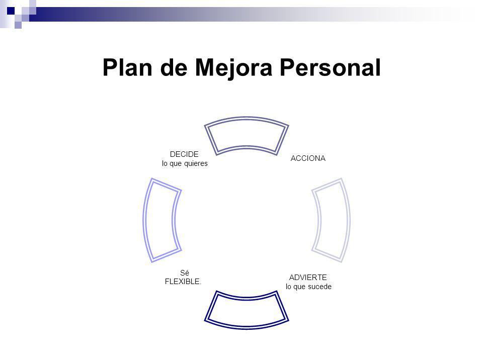Plan de Mejora Personal