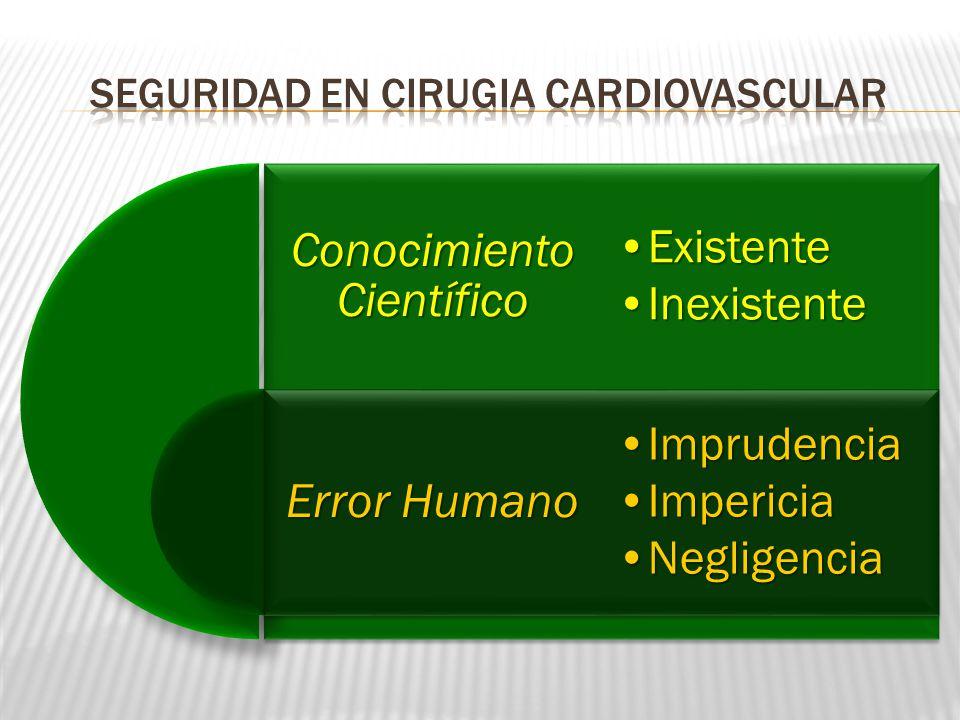 Conocimiento Científico Error Humano ExistenteExistente InexistenteInexistente ImprudenciaImprudencia ImpericiaImpericia NegligenciaNegligencia