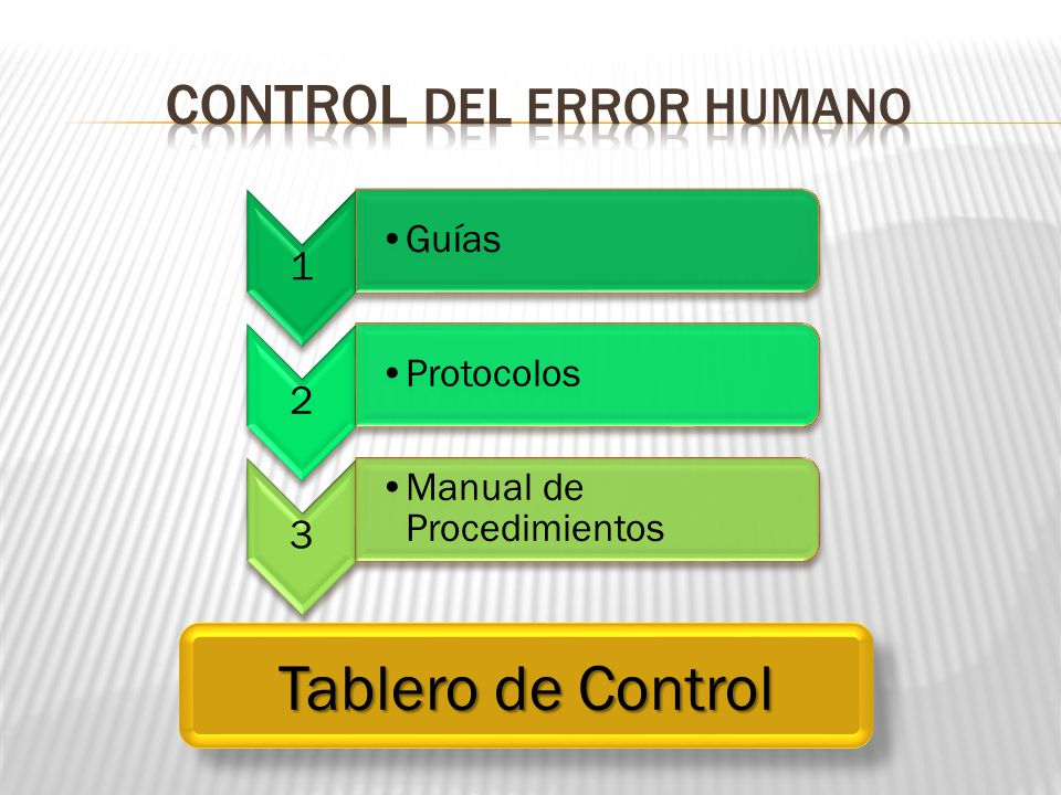 1 Guías 2 Protocolos 3 Manual de Procedimientos Tablero de Control