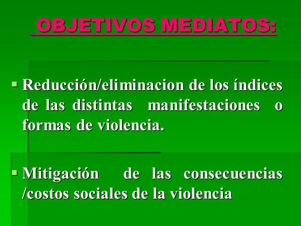OBJETIVOS MEDIATOS: OBJETIVOS MEDIATOS: Reducción/eliminacion de los índices de las distintas manifestaciones o formas de violencia. Reducción/elimina