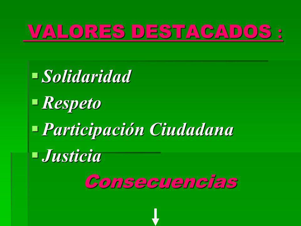 VALORES DESTACADOS : VALORES DESTACADOS : Solidaridad Solidaridad Respeto Respeto Participación Ciudadana Participación Ciudadana Justicia JusticiaCon