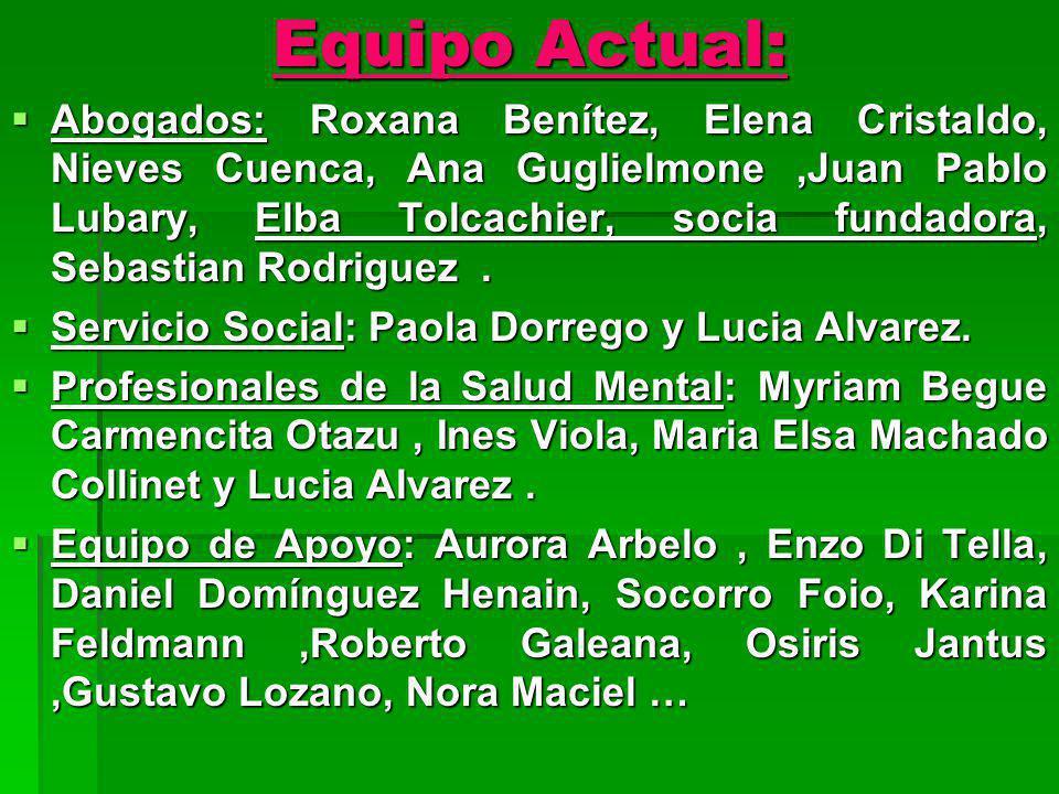 Equipo Actual: Abogados: Roxana Benítez, Elena Cristaldo, Nieves Cuenca, Ana Guglielmone,Juan Pablo Lubary, Elba Tolcachier, socia fundadora, Sebastia