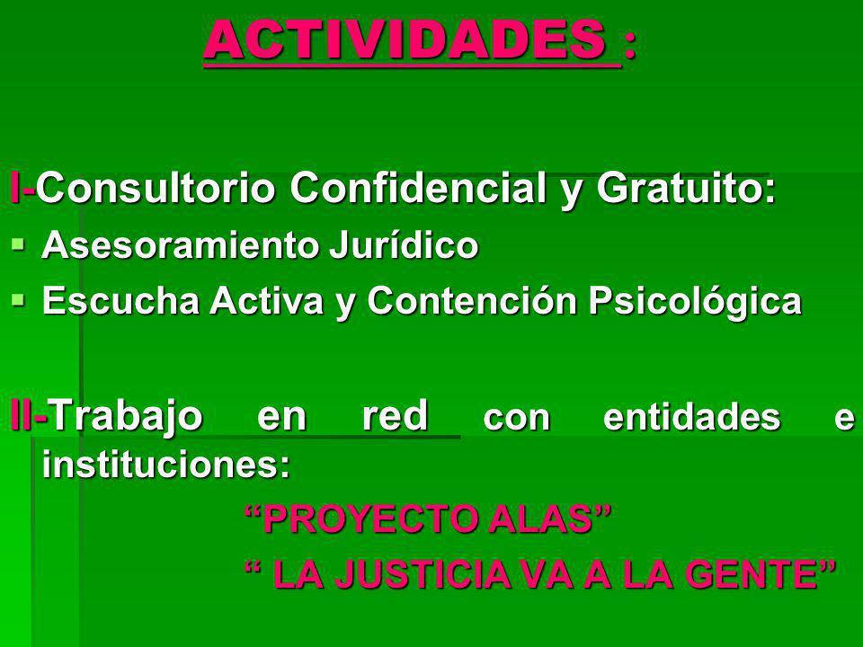ACTIVIDADES : I-Consultorio Confidencial y Gratuito: Asesoramiento Jurídico Asesoramiento Jurídico Escucha Activa y Contención Psicológica Escucha Act