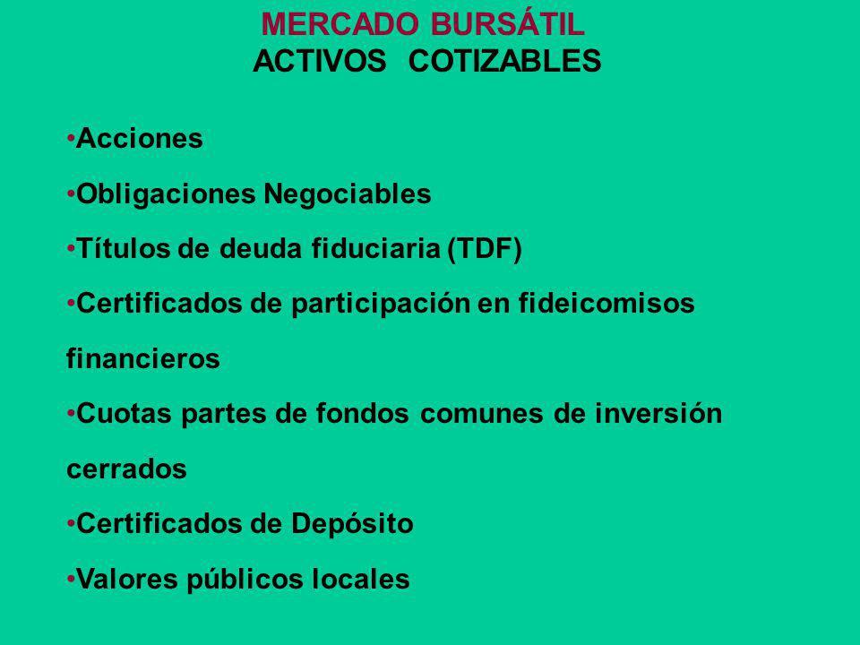MERCADO DE VALORES CONCERTACIÓN DE OPERACIONES Mercado de concurrencia de ofertas (Comisión) Rueda tradicional (viva voz) SINAC (concertación electrón