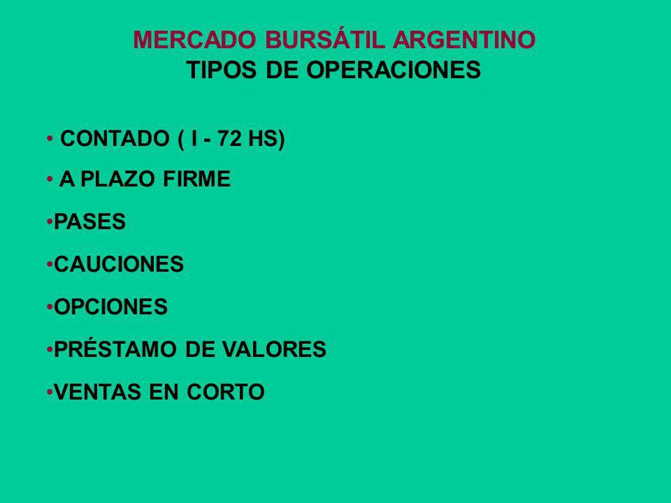 MERCADO BURSÁTIL ACTIVOS COTIZABLES Acciones Obligaciones Negociables Títulos de deuda fiduciaria (TDF) Certificados de participación en fideicomisos