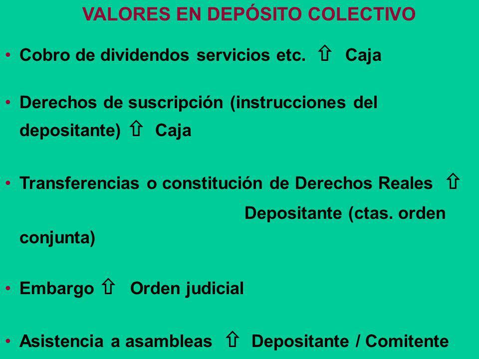 CAJA DE VALORES DEPÓSITO COLECTIVO Perfeccionamiento del depósito Cuenta Subcuenta Inversor (comitente) Valores a depositar Depositante Caja de Valore
