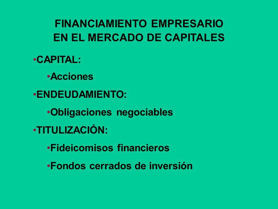 FINANCIAMIENTO EMPRESARIO EN EL MERCADO DE CAPITALES CAPITAL: Acciones ENDEUDAMIENTO: Obligaciones negociables TITULIZACIÓN: Fideicomisos financieros Fondos cerrados de inversión