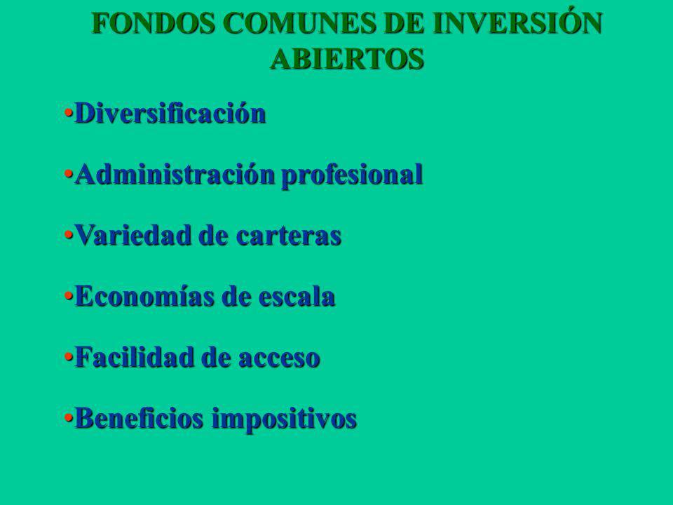FCI ABIERTOS LIMITACIONES A LA GESTIÓN ï Por especialización del fondo ï Por diversificación del riesgo ï Disponibilidades
