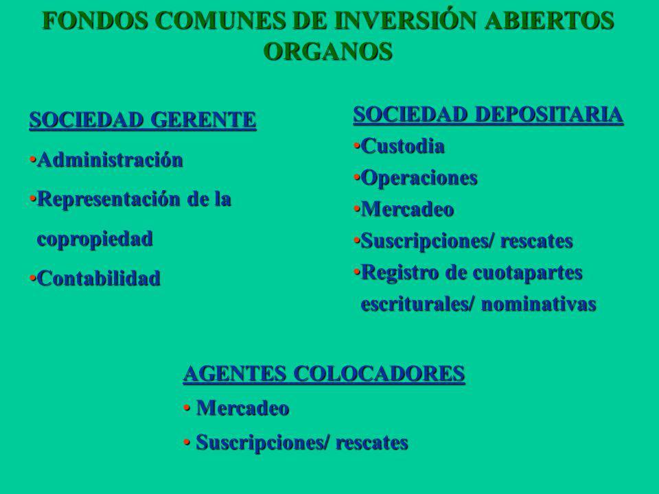 FONDOS COMUNES DE INVERSIÓN ABIERTOS DiversificaciónDiversificación Administración profesionalAdministración profesional Variedad de carterasVariedad