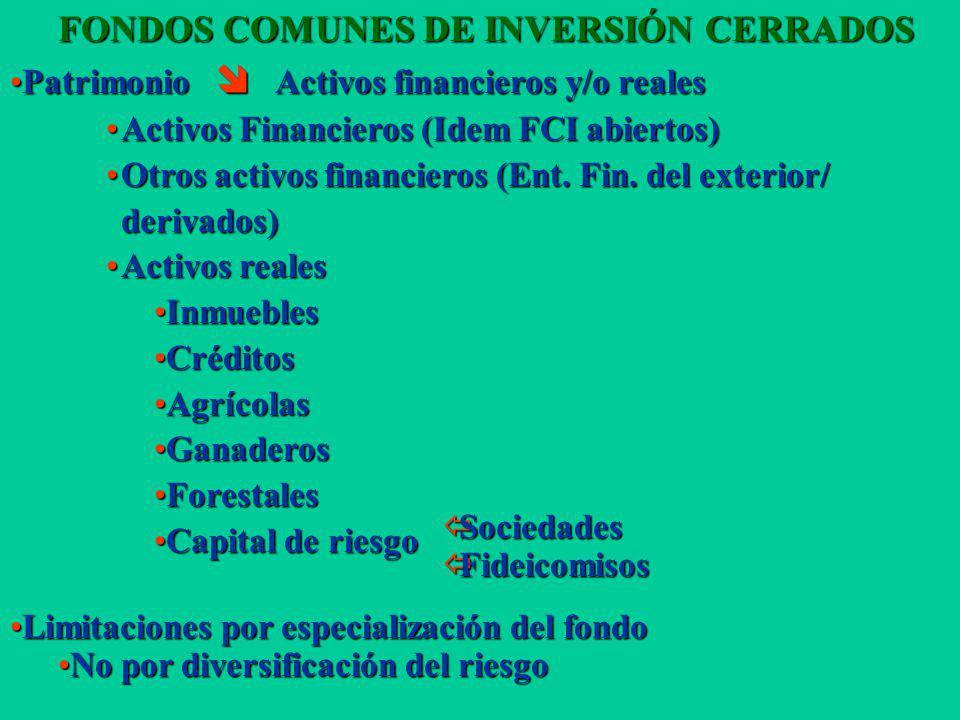 FONDOS COMUNES DE INVERSIÓN ABIERTOS ORGANOS SOCIEDAD GERENTE AdministraciónAdministración Representación de la copropiedadRepresentación de la coprop