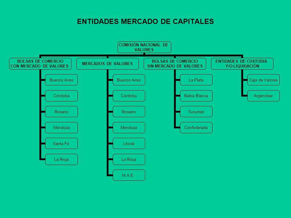 COMISIÓN NACIONAL DE VALORES MERCADO ABIERTO ELECTRÓNICO BOLSAS DE COMERCIO CAJA DE VALORES MERCADOS DE VALORES BURSÁTILEXTRABURSÁTIL