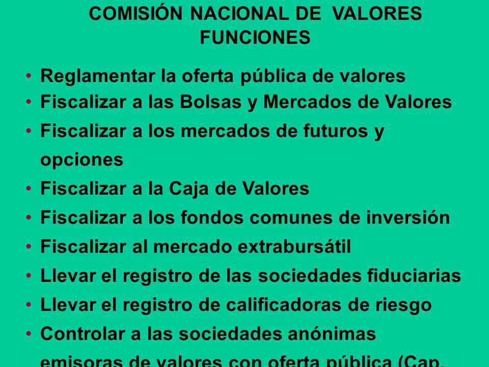 ENTIDADES MERCADO DE CAPITALES COMISIÓN NACIONAL DE VALORES BOLSAS DE COMERCIO CON MERCADO DE VALORES Buenos Aires Córdoba Rosario Mendoza Santa Fé La