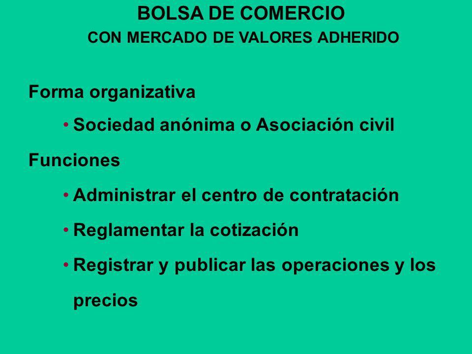BOLSA DE COMERCIO CON MERCADO DE VALORES ADHERIDO Forma organizativa Sociedad anónima o Asociación civil Funciones Administrar el centro de contratación Reglamentar la cotización Registrar y publicar las operaciones y los precios