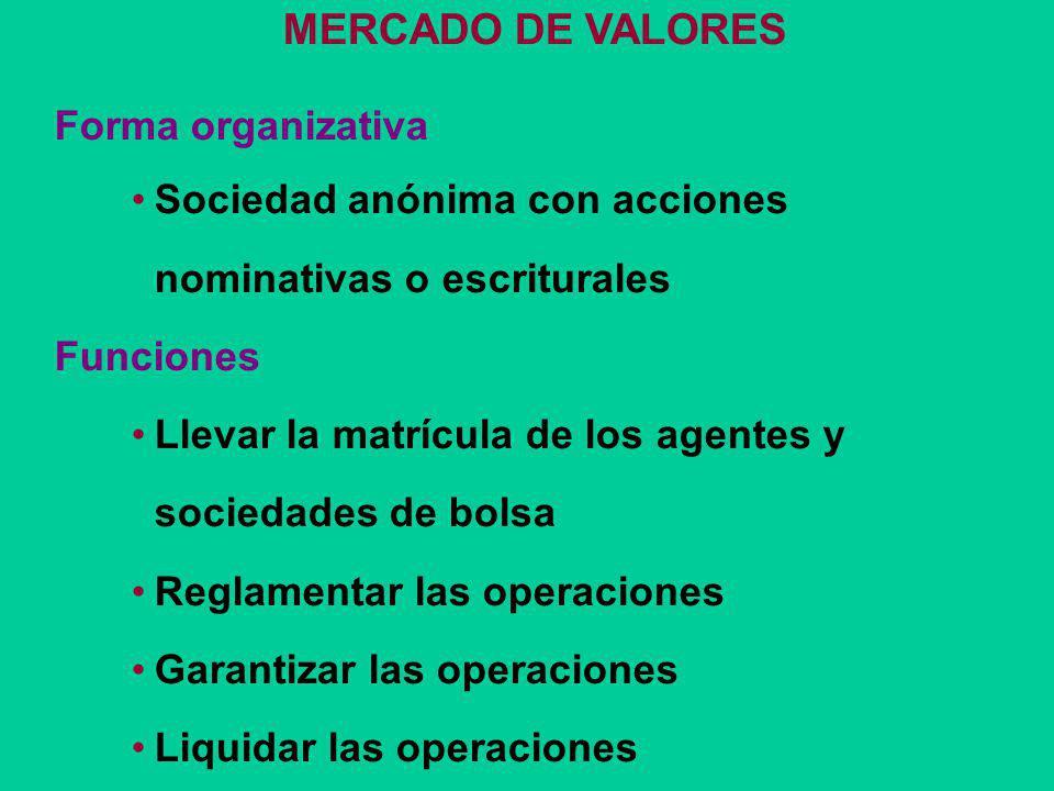 BOLSA DE COMERCIO CON MERCADO DE VALORES ADHERIDO Forma organizativa Sociedad anónima o Asociación civil Funciones Administrar el centro de contrataci