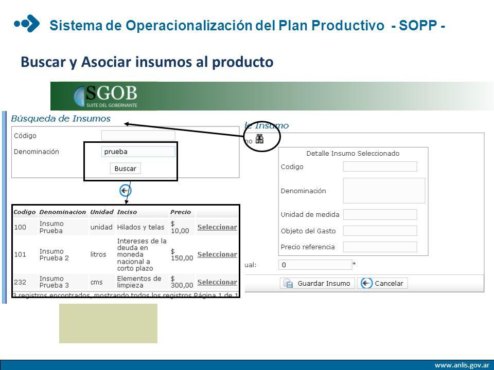 Buscar y Asociar insumos al producto www.anlis.gov.ar Sistema de Operacionalización del Plan Productivo - SOPP -