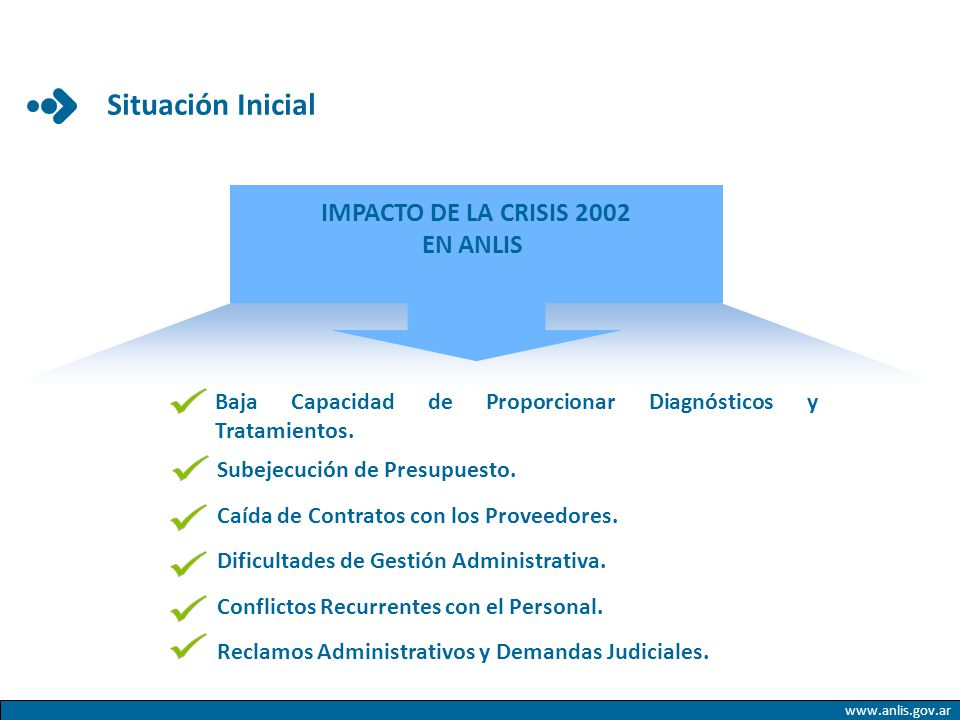 www.anlis.gov.ar Subejecución de Presupuesto. Caída de Contratos con los Proveedores. Dificultades de Gestión Administrativa. Conflictos Recurrentes c