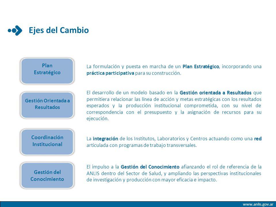 www.anlis.gov.ar Plan Estratégico La formulación y puesta en marcha de un Plan Estratégico, incorporando una práctica participativa para su construcci