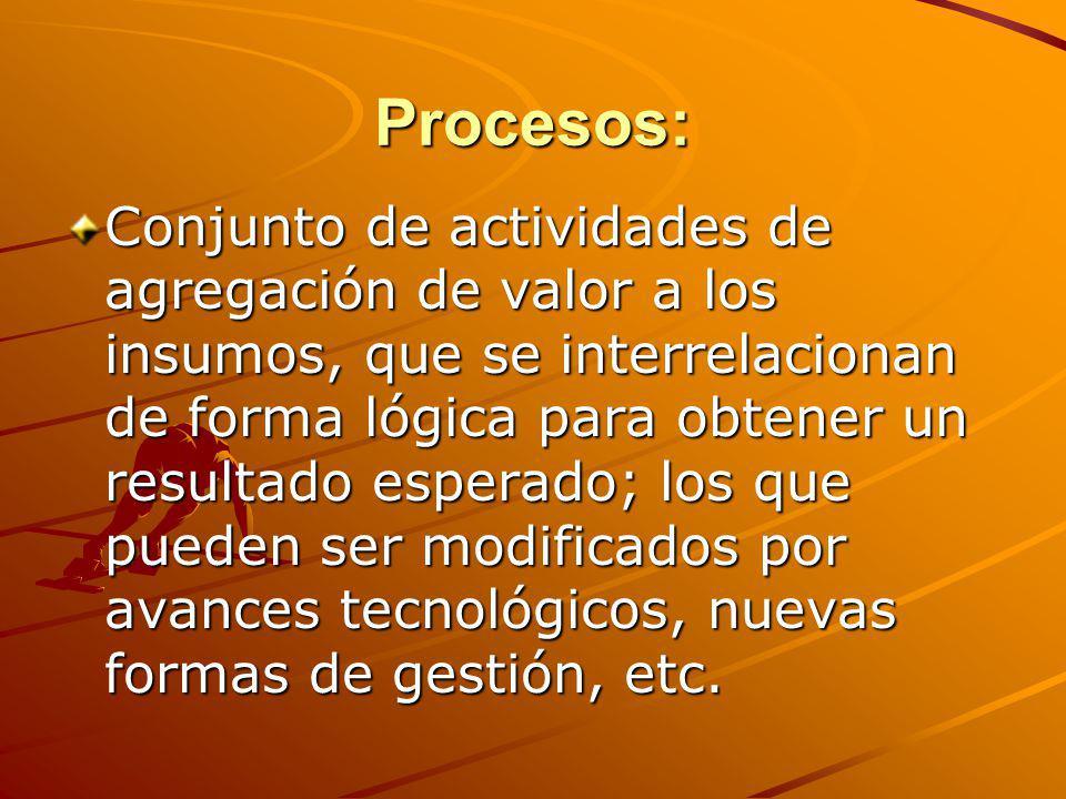 Procesos: Conjunto de actividades de agregación de valor a los insumos, que se interrelacionan de forma lógica para obtener un resultado esperado; los