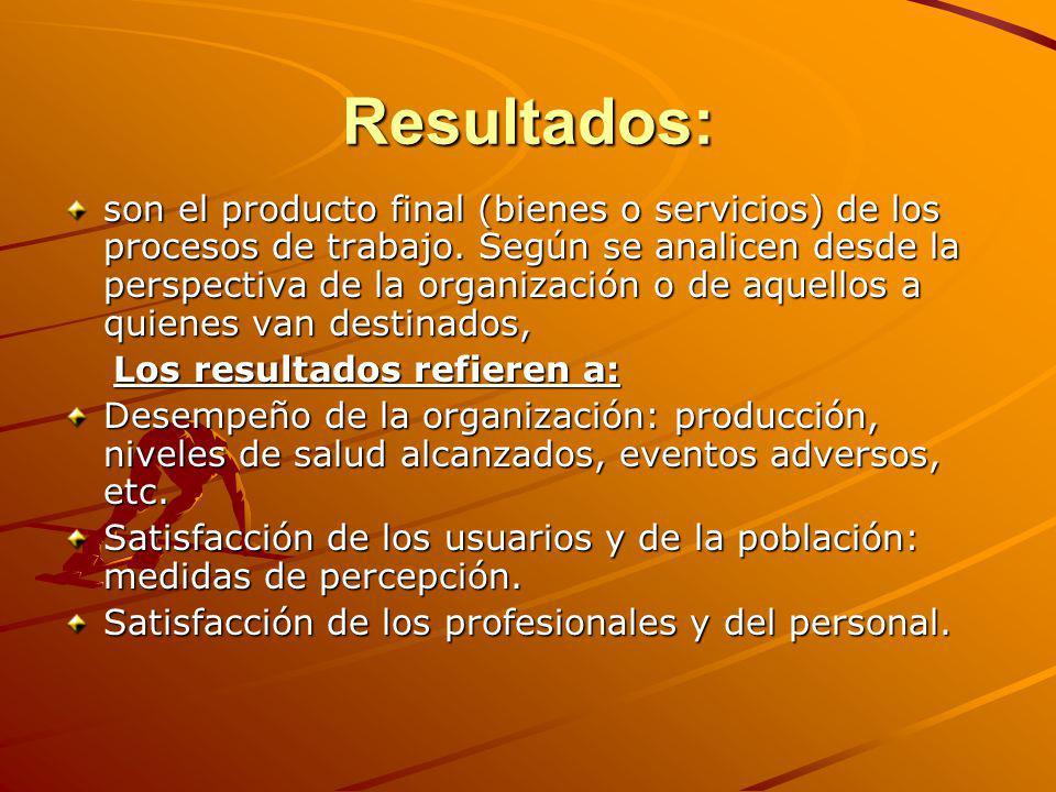 Resultados: son el producto final (bienes o servicios) de los procesos de trabajo. Según se analicen desde la perspectiva de la organización o de aque