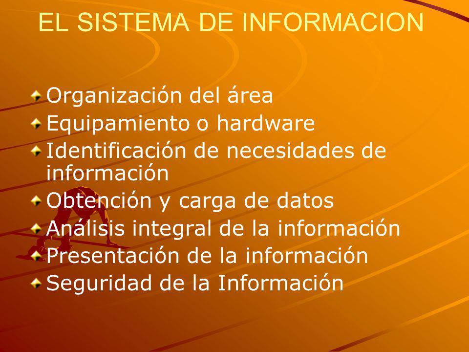 EL SISTEMA DE INFORMACION Organización del área Equipamiento o hardware Identificación de necesidades de información Obtención y carga de datos Anális