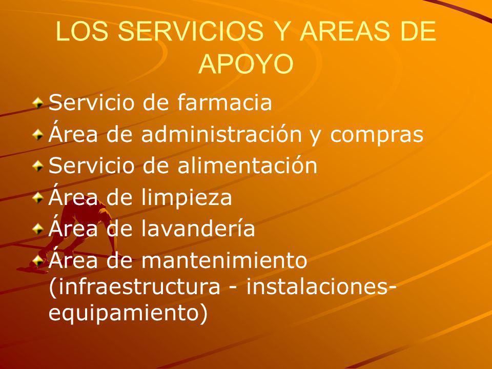 LOS SERVICIOS Y AREAS DE APOYO Servicio de farmacia Área de administración y compras Servicio de alimentación Área de limpieza Área de lavandería Área