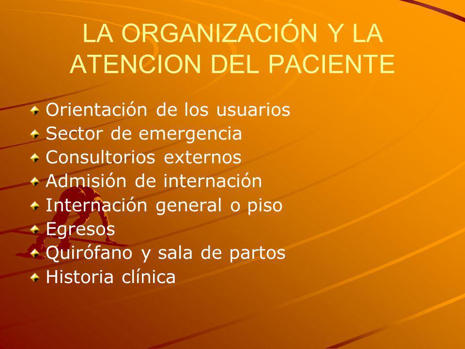LA ORGANIZACIÓN Y LA ATENCION DEL PACIENTE Orientación de los usuarios Sector de emergencia Consultorios externos Admisión de internación Internación