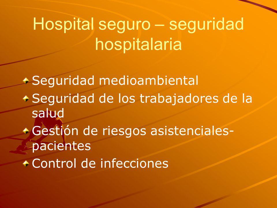 Hospital seguro – seguridad hospitalaria Seguridad medioambiental Seguridad de los trabajadores de la salud Gestión de riesgos asistenciales- paciente