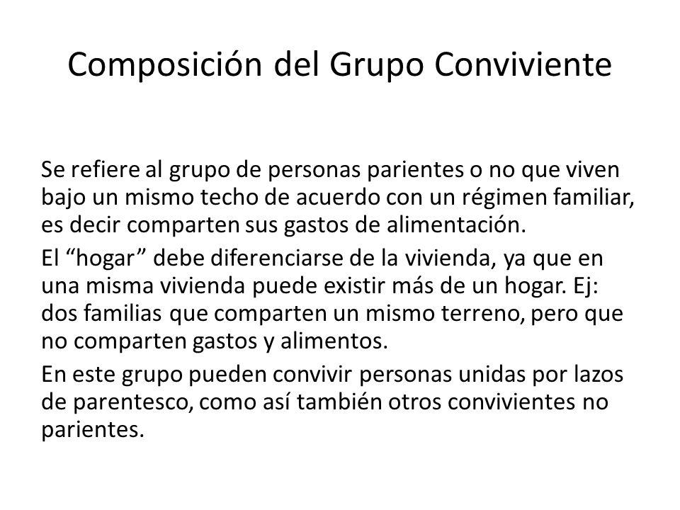 Composición del Grupo Conviviente Se refiere al grupo de personas parientes o no que viven bajo un mismo techo de acuerdo con un régimen familiar, es