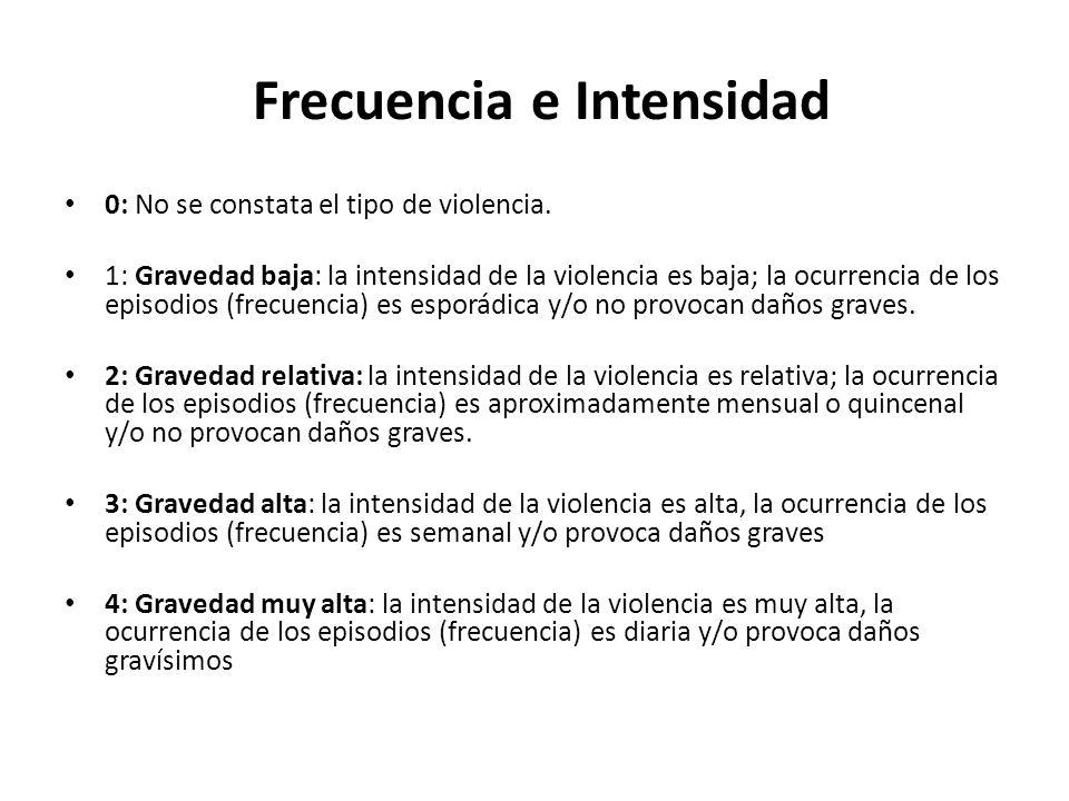 Frecuencia e Intensidad 0: No se constata el tipo de violencia. 1: Gravedad baja: la intensidad de la violencia es baja; la ocurrencia de los episodio