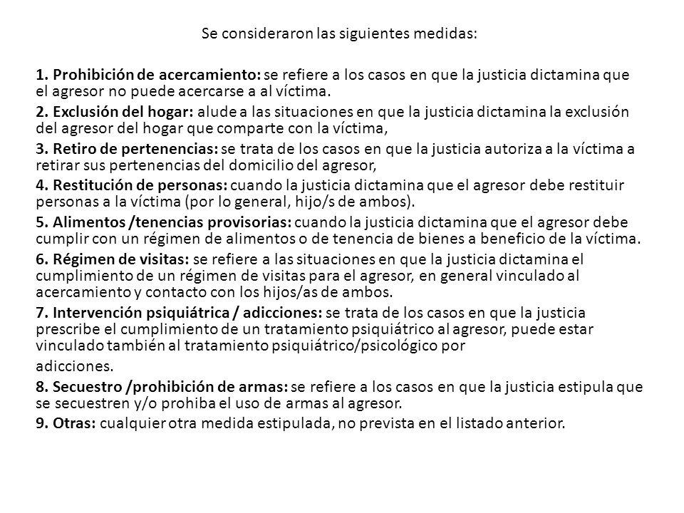 Se consideraron las siguientes medidas: 1. Prohibición de acercamiento: se refiere a los casos en que la justicia dictamina que el agresor no puede ac