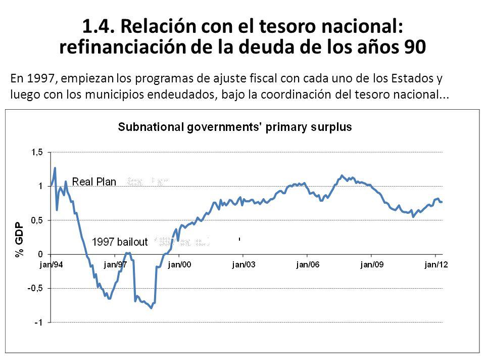 1.4. Relación con el tesoro nacional: refinanciación de la deuda de los años 90 En 1997, empiezan los programas de ajuste fiscal con cada uno de los E