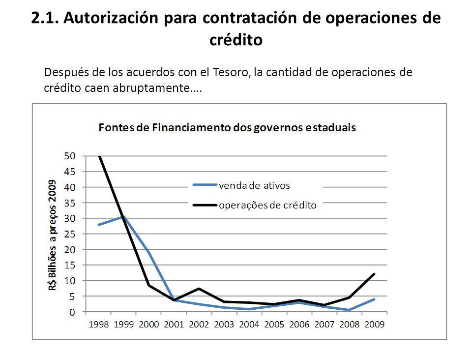 Después de los acuerdos con el Tesoro, la cantidad de operaciones de crédito caen abruptamente….