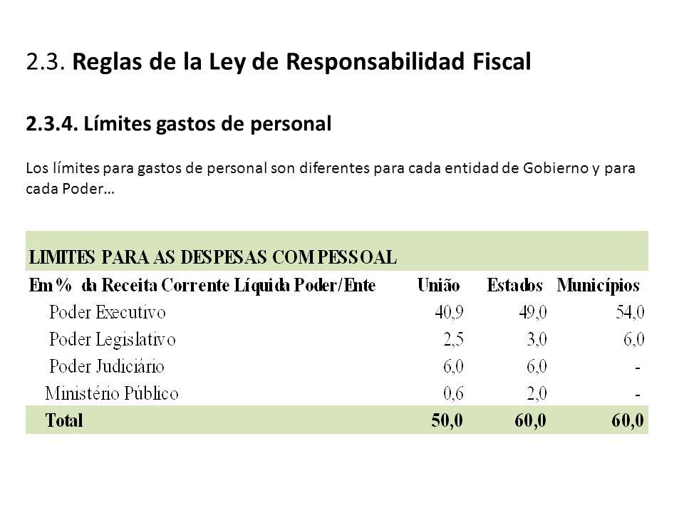 2.3. Reglas de la Ley de Responsabilidad Fiscal 2.3.4.
