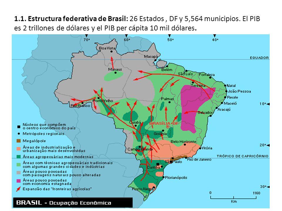 1.1. Estructura federativa de Brasil: 26 Estados, DF y 5,564 municipios.