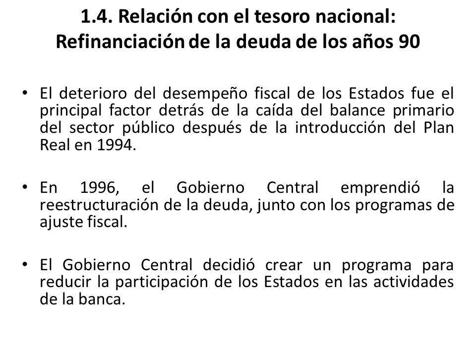 1.4. Relación con el tesoro nacional: Refinanciación de la deuda de los años 90 El deterioro del desempeño fiscal de los Estados fue el principal fact