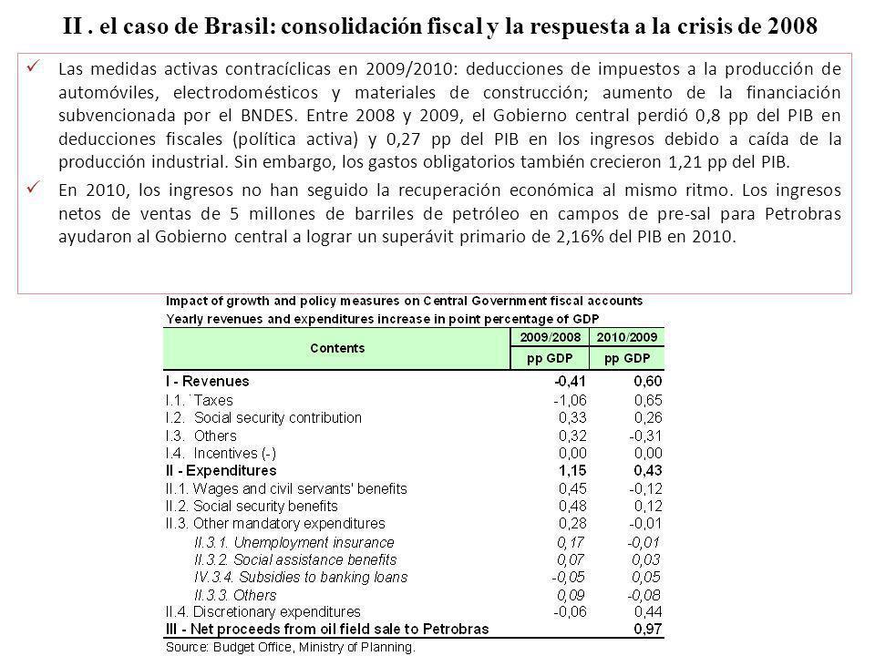 II. el caso de Brasil: consolidación fiscal y la respuesta a la crisis de 2008 Las medidas activas contracíclicas en 2009/2010: deducciones de impuest