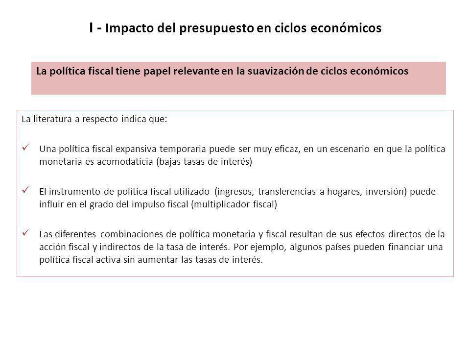 I - Impacto del presupuesto en ciclos económicos La literatura a respecto indica que: Una política fiscal expansiva temporaria puede ser muy eficaz, e