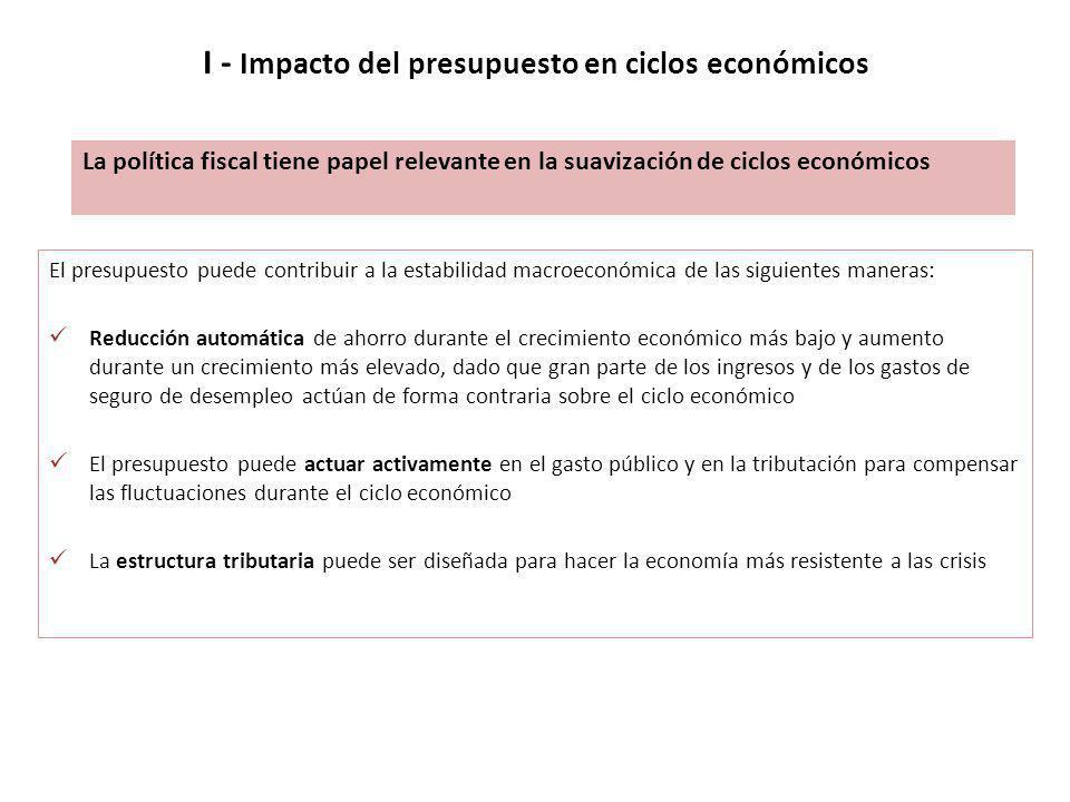 El presupuesto puede contribuir a la estabilidad macroeconómica de las siguientes maneras: Reducción automática de ahorro durante el crecimiento econó