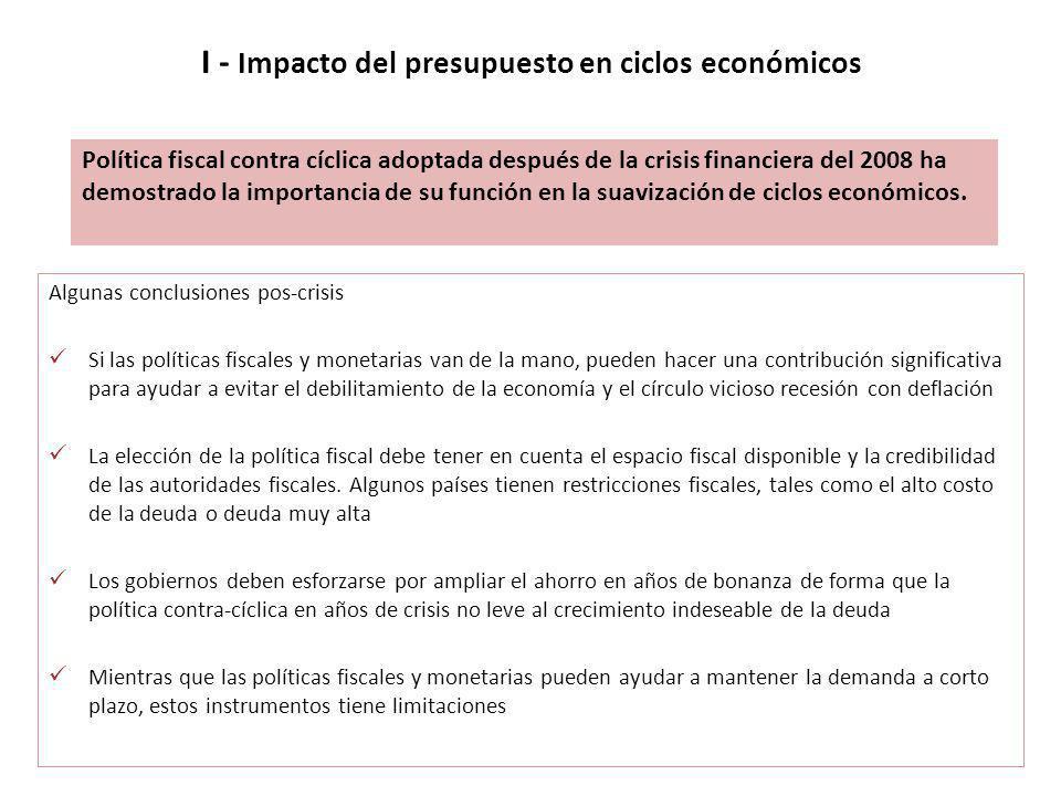 Algunas conclusiones pos-crisis Si las políticas fiscales y monetarias van de la mano, pueden hacer una contribución significativa para ayudar a evita